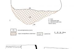 Рис. 7. Курганная группа Алексеевка-Березовая.  Курган 1. План погребения 4 (1); сосуд 1 (2) и сосуд 2 (3) из погребения 3