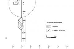 Рис. 2. Барханчак 2. Курган 9. 1 – общий план; 2 – центральная бровка, восточный фас
