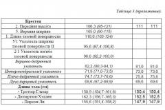 Таблица-3-продолжение-2