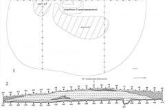 Рис. 1. Курганный могильник Казенный, курган 1. План (1) и стратиграфия (2, 3)
