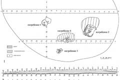 Рис. 3. Курганный могильник Казенный, курган 3. 1 – план кургана; 2 – южный фас центральной бровки; 3 – северный фас центральной бровки; 4 – северный фас южной бровки