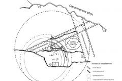 Рис. 3. План кургана № 2 на острове «Курганный».