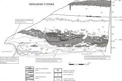 Рис. 2. Стоянка Непряхино, раскоп 2016 года, западная стенка