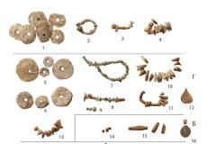 Рис. 5. Могильник Невинномысский I, курган 13. Украшения из погребения 5: 1-4 – в заполнении могилы; 5-11 – около скелета «Г»; 12-14 – около скелета «Б»; 15-18 – около скелета «В»