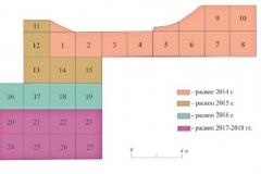 Рис. 2. Поселение Орошаемое, раскоп Орошаемое. Схема расположения квадратов