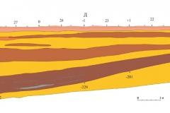 Рис. 4. Раскоп Орошаемое. Стратиграфия южной стенки раскопа по линии Е-Д-Г