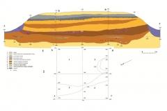 Рис. 16. Поселение Орошаемое, раскоп Алгай 2. Стратиграфия (1) и планиграфия (2) раскопа