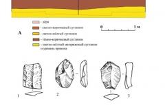 Рис. 6. Поселение Орошаемое. Стратиграфия шурфа 1(А)и находки из него (1-8). 1-4 – средний (прикаспийский) слой; 5-8 – нижний (орловский) слой. 1 – кварцит; 2-4, 7, 8 – кремень; 5, 6 – керамика