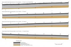 Рис. 5. Примеры стратиграфии раскопа на поселении Сухие Челбасы 18