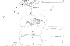 Рис. 16. Типки 3, курган 1. 1, 2 – яма 1 и погребение 2, планы и разрезы; 3 – погребение 3, план и разрез
