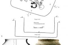Рис. 23. Шарахалсун 1 курган 2, погребение 4. 1 – план и разрезы; 2 – сосуд глиняный