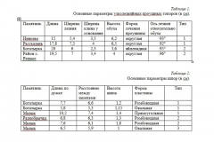 1-2-Таблицы