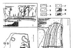 Рис. 1. 1 - схема местности в урочище «Мартышкино» в 1912 году (по В.И.Онезорге. Масштаб неизвестен); 2 - план поселения в урочище «Мартышкино» ( А- граница поселения; Б- граница могильника; В- лес; Г- луг. Глазомерно-инструментальная съемка автора в 1992 году. Сечение горизонталей – 1 м. Масштаб: в 1 см – 10 м); 3 - план сохранившейся части котлована постройки № 3 (Д – береговое обнажение; Е – очаг; Ж – забутовка промоины; З – развалы сосудов; И – отдельные предметы; К – камни и опочные вымостки. Масштаб: в 1 см. – 0,5 м).
