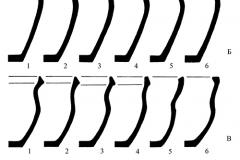Рис. 2. Типология форм сосудов: А – закраины венчиков Вольского городища (Малов и др., 2009); Б – модели сосудов вольского типа; В – модели сосудов вольско-катакомбного типа; Г – модели сосудов лбищенского типа